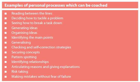 Examples Of Personal Processes Which Can Be Coached1 Png