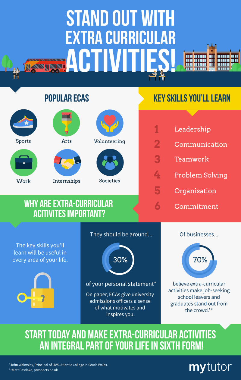 How to conduct extra-curricular activities in school