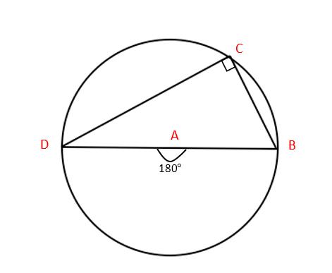 circle theorems pdf class 9